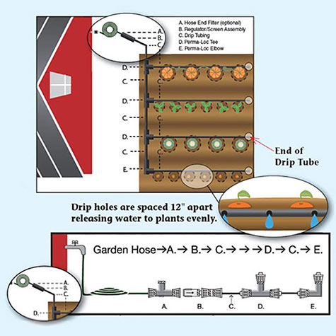 Drip Irrigation Kit for Gardens